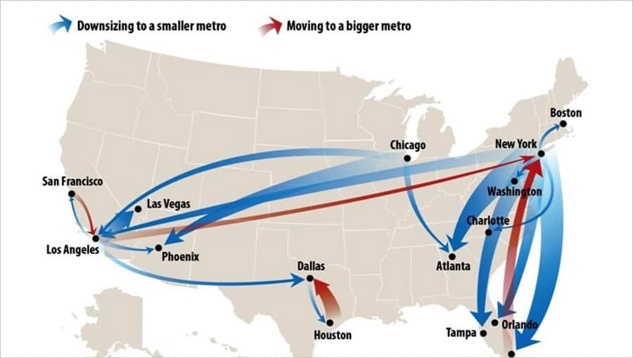 Feature-image-10-Cities-Americans-Are-Moving-To-Right-Now